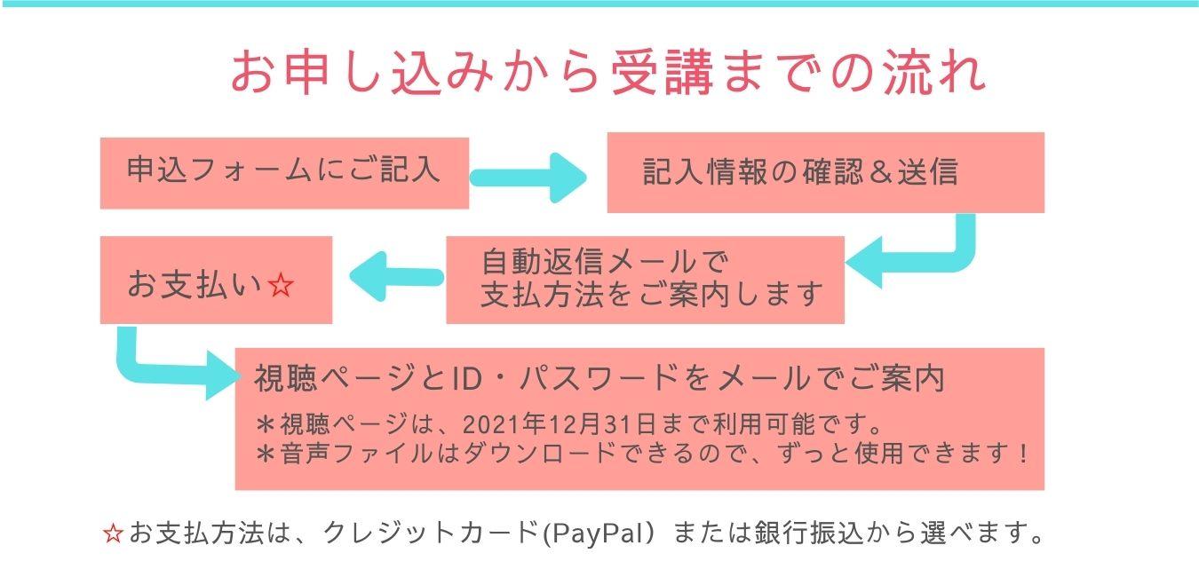 お申込み_金額